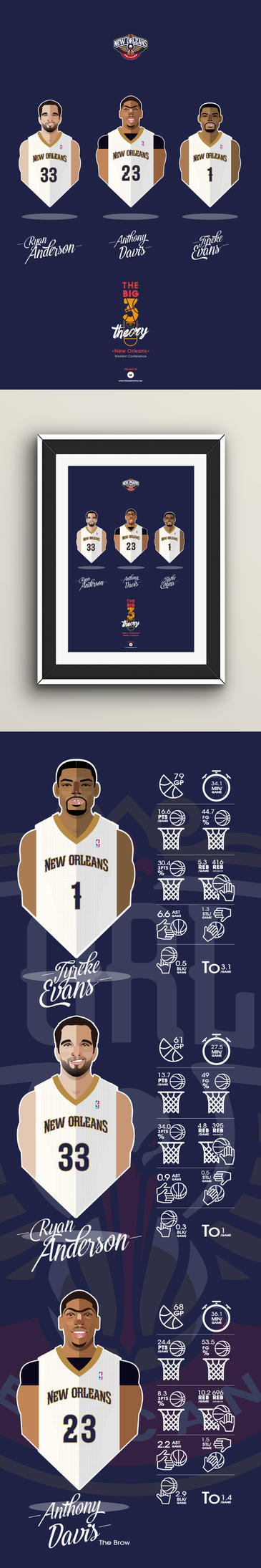 NEW ORLEANS PELICANS by 2m-at-work