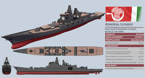 Admiral Ilyasov-class Guided Missile Cruiser