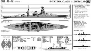 Shintama-class Battleship