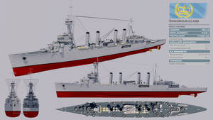 Sonorous-class Heavy Cruiser Post 1939 refit
