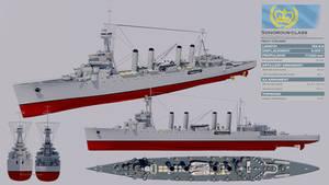 Sonorous-class Heavy Cruiser Post 1939 refit