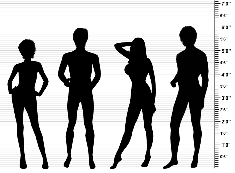 6 Foot Tall Anime Characters : Character height chart by ladyashara on deviantart