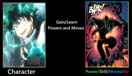 What if Deku + Nightcrawler's Appearance + Powers?