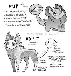 snapple age guide! by OakAdopts