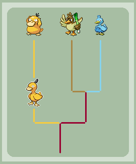 Anatidae Pokemon by pepon99