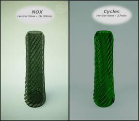 nox and cycles
