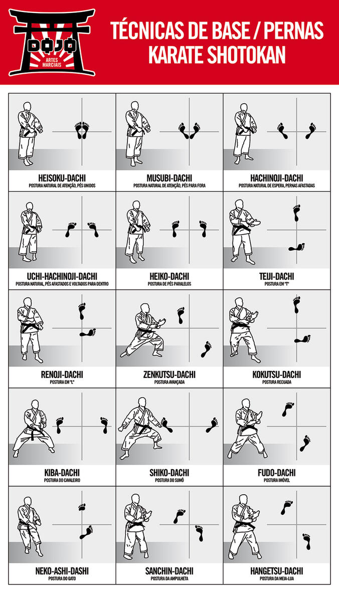 Dojo Karate Shotokan Instances Board by LGRuffa