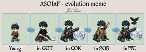 Jon Snow - evo. meme