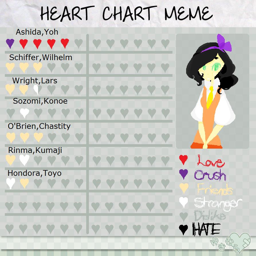 ::Yukimura High::Irisumi Heart Chart