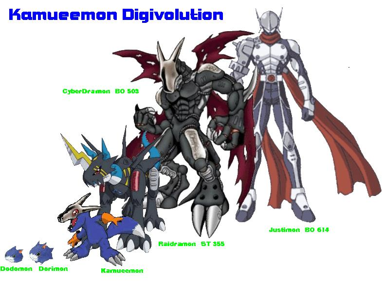 kamueemon digivolution by tamerofastamon on deviantart
