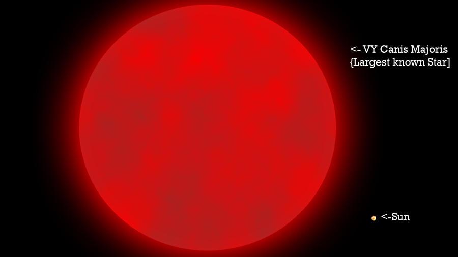 biggest sun - photo #30
