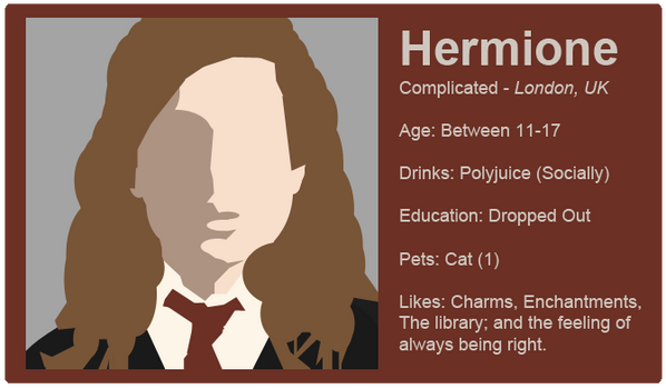 Dating Fictions - Hermione