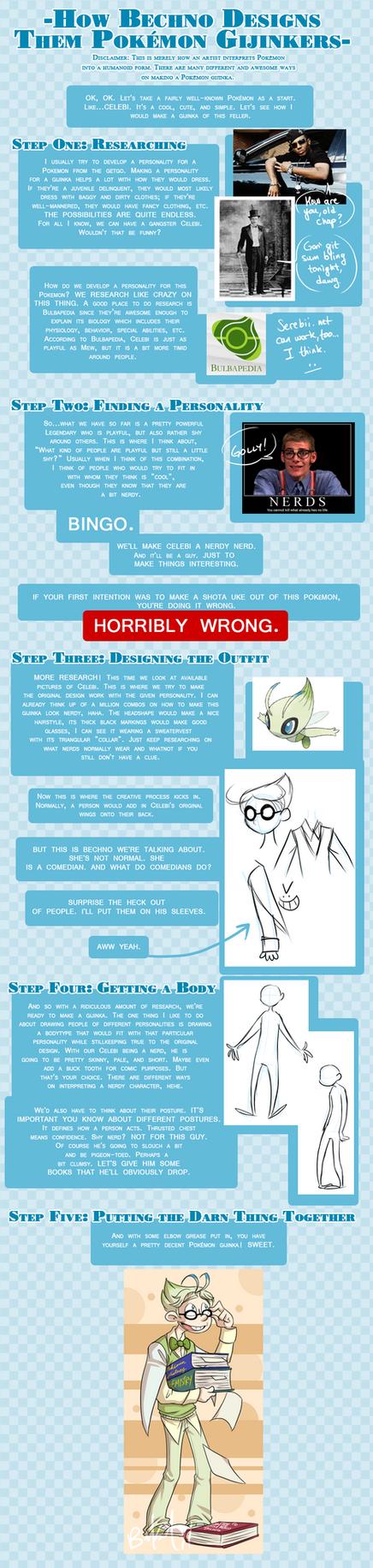 Designing Pokemon Gijinkas by BechnoKid