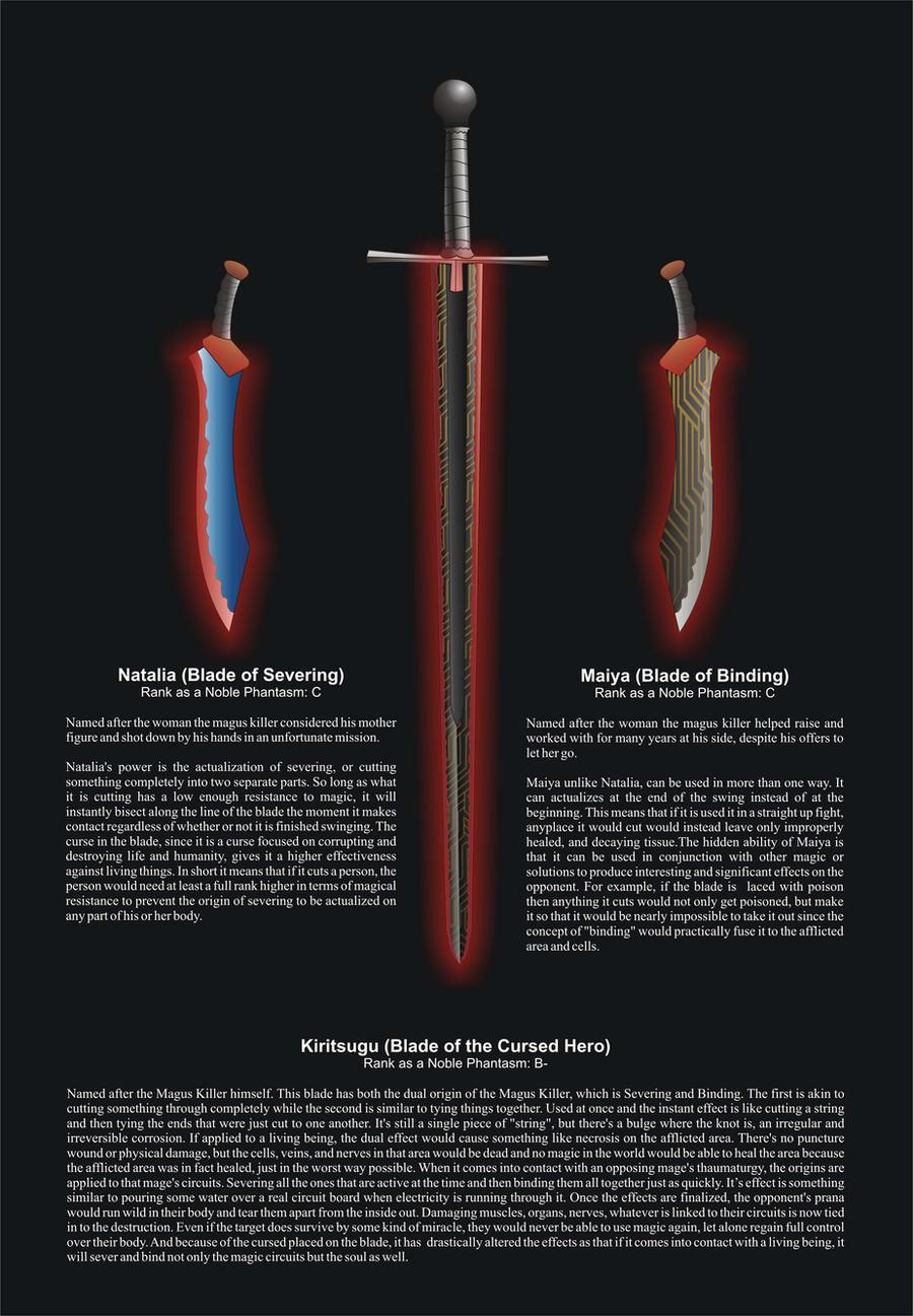 ffd blades by namikazenarutosage on deviantart
