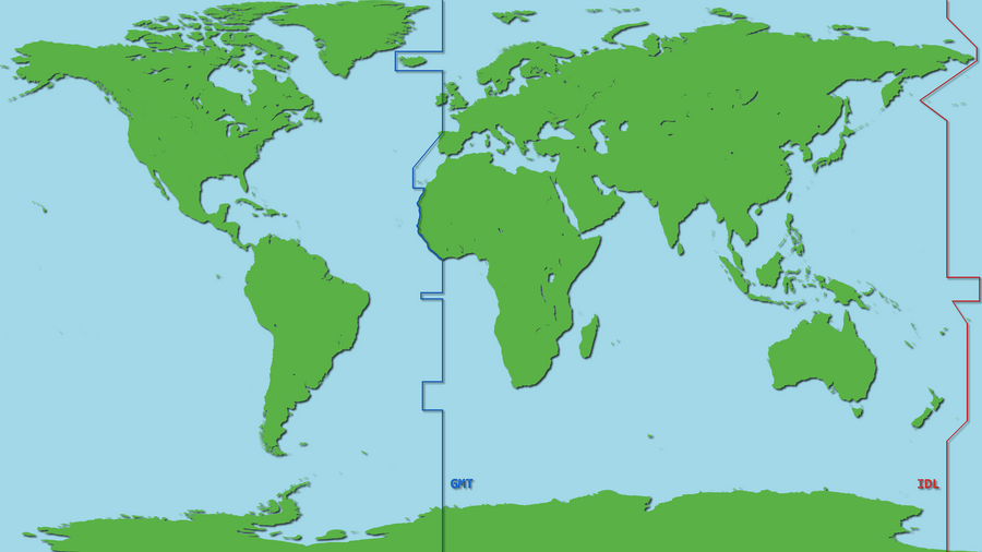 How does the international date line work