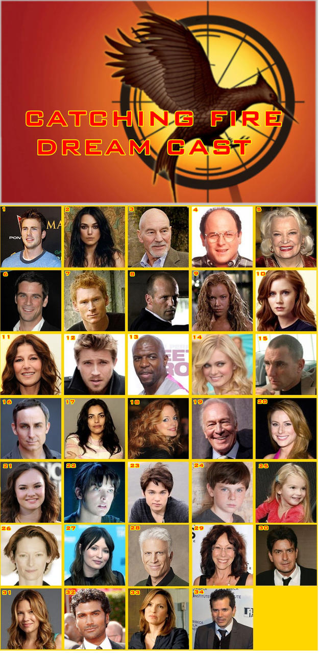 Pictures Of Hunger Games Catching Fire Cast Kidskunstinfo