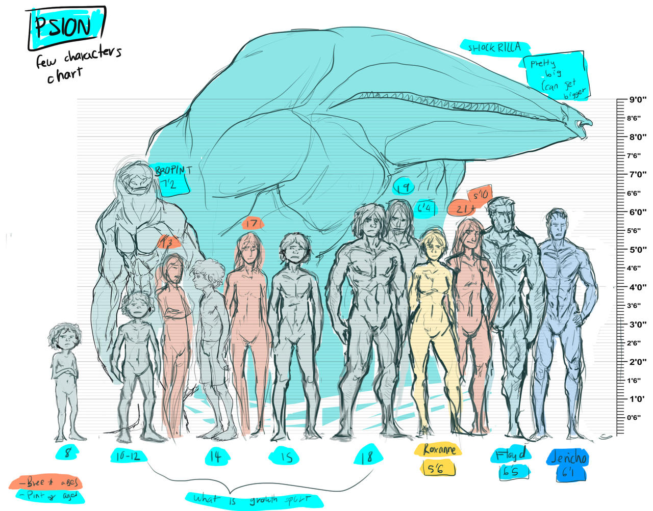 Calendar Typography Height : Another character height chart by silvermender on deviantart