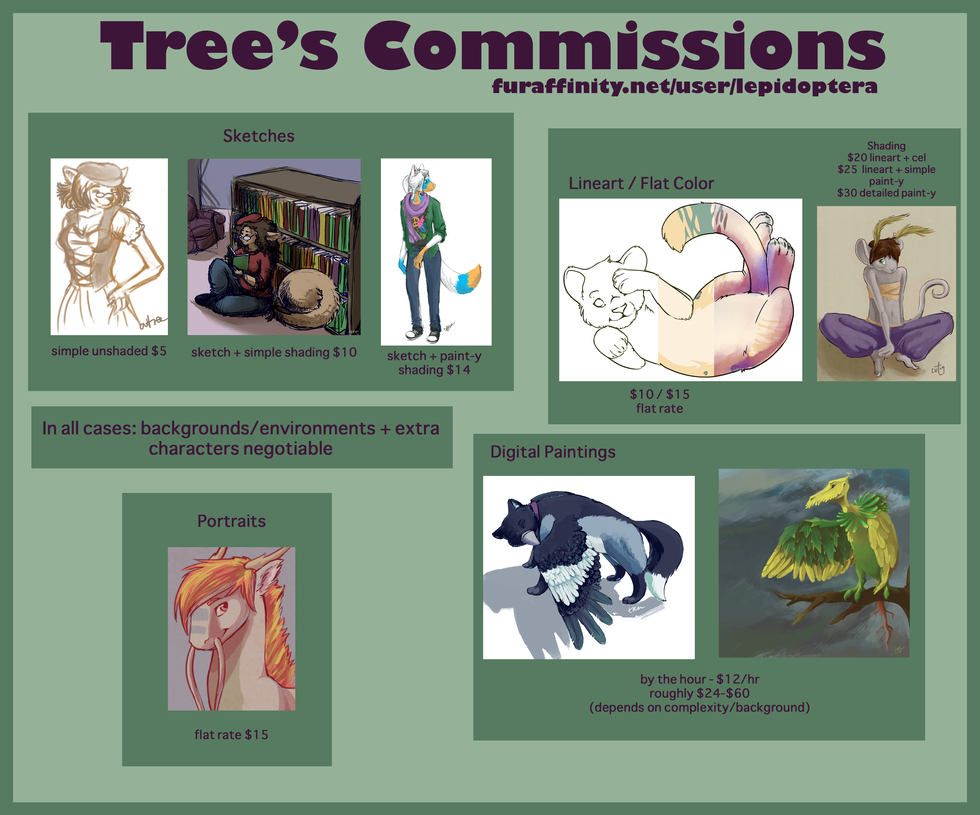Commissions are OPEN by so-normal