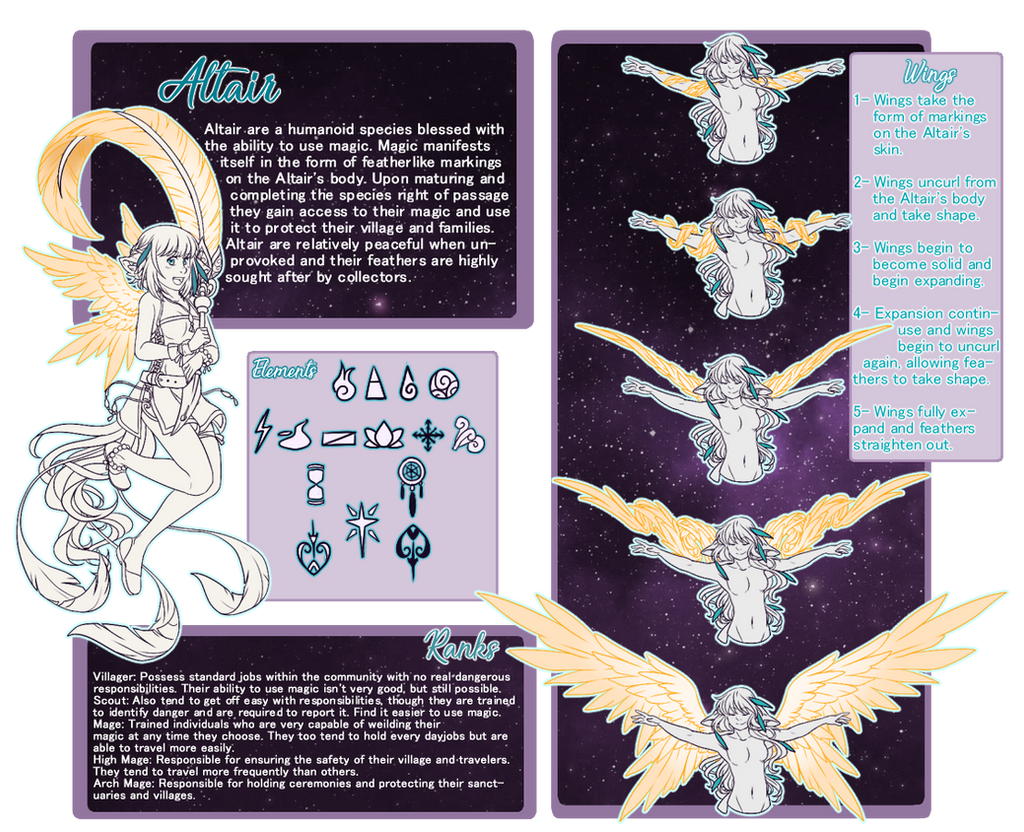 Altair Species Sheet by Alibastar