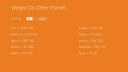 Weight On Other Planets by parassidhu