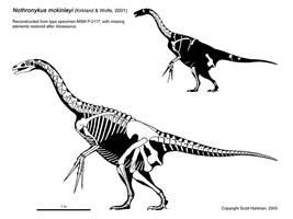 Project 1 - Therizinosaurus by Bonart101