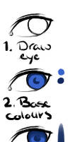 Eye tutorial- for Lex
