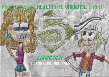 1986 Lori + Lincoln Loud: Fresh Knight (C4 CS) by BWE4