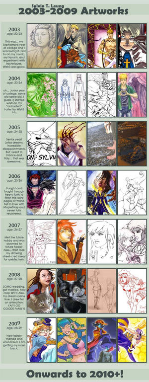 Progress Meme :2003-2009: