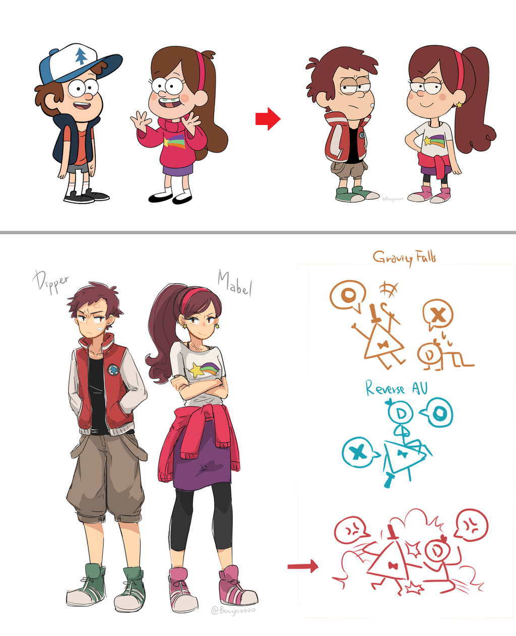 Gravity Falls Dipper And Mabel Parents ... by Buryooooo on De...