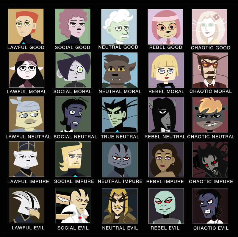 Morality Chart by HannahNew