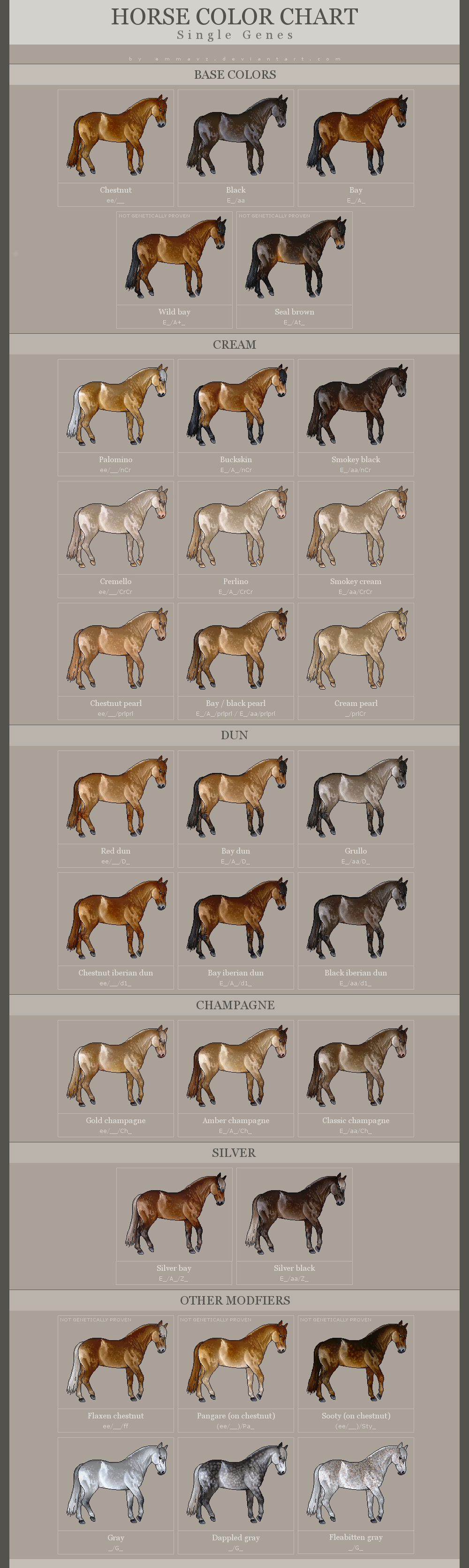 Horse genetics favourites by fortheloveofdeimos on deviantart wouv 188 28 horse color chart single genes updated by emmavz nvjuhfo Images