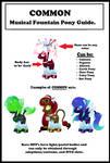 Common MFP Guide