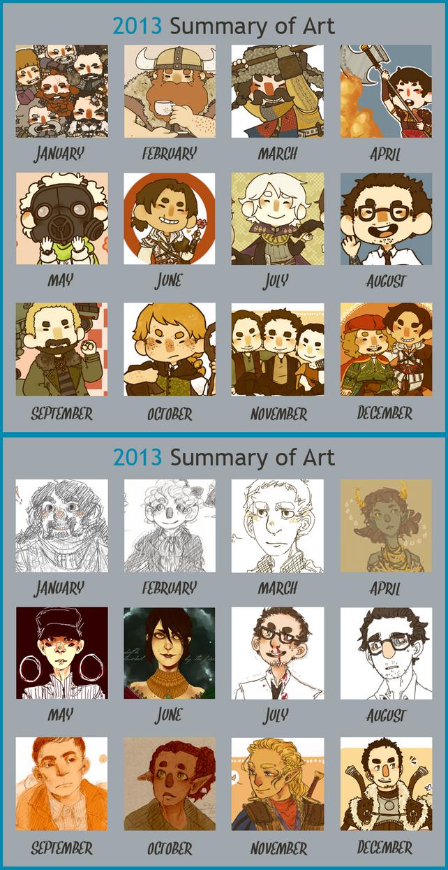2013 Progress by jamknight