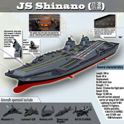 Japanese carrier Shinano to enter service in 2040