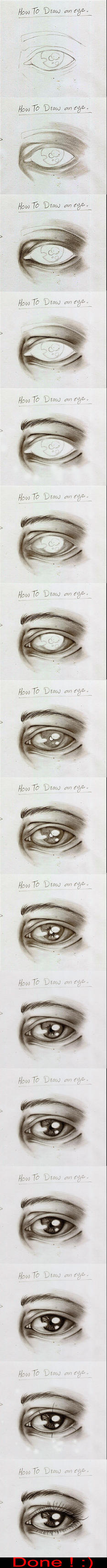 How To Draw an Eye by Simiko