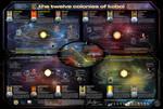 Battlestar Galactica map