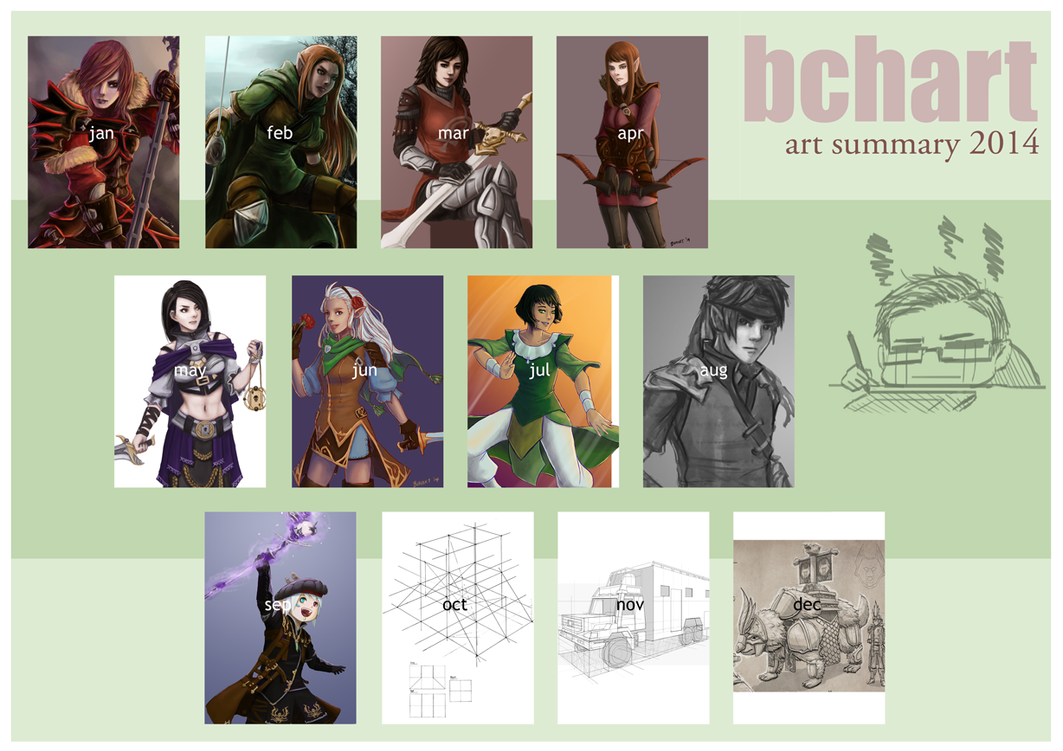 Art Summary 2014 by bchart
