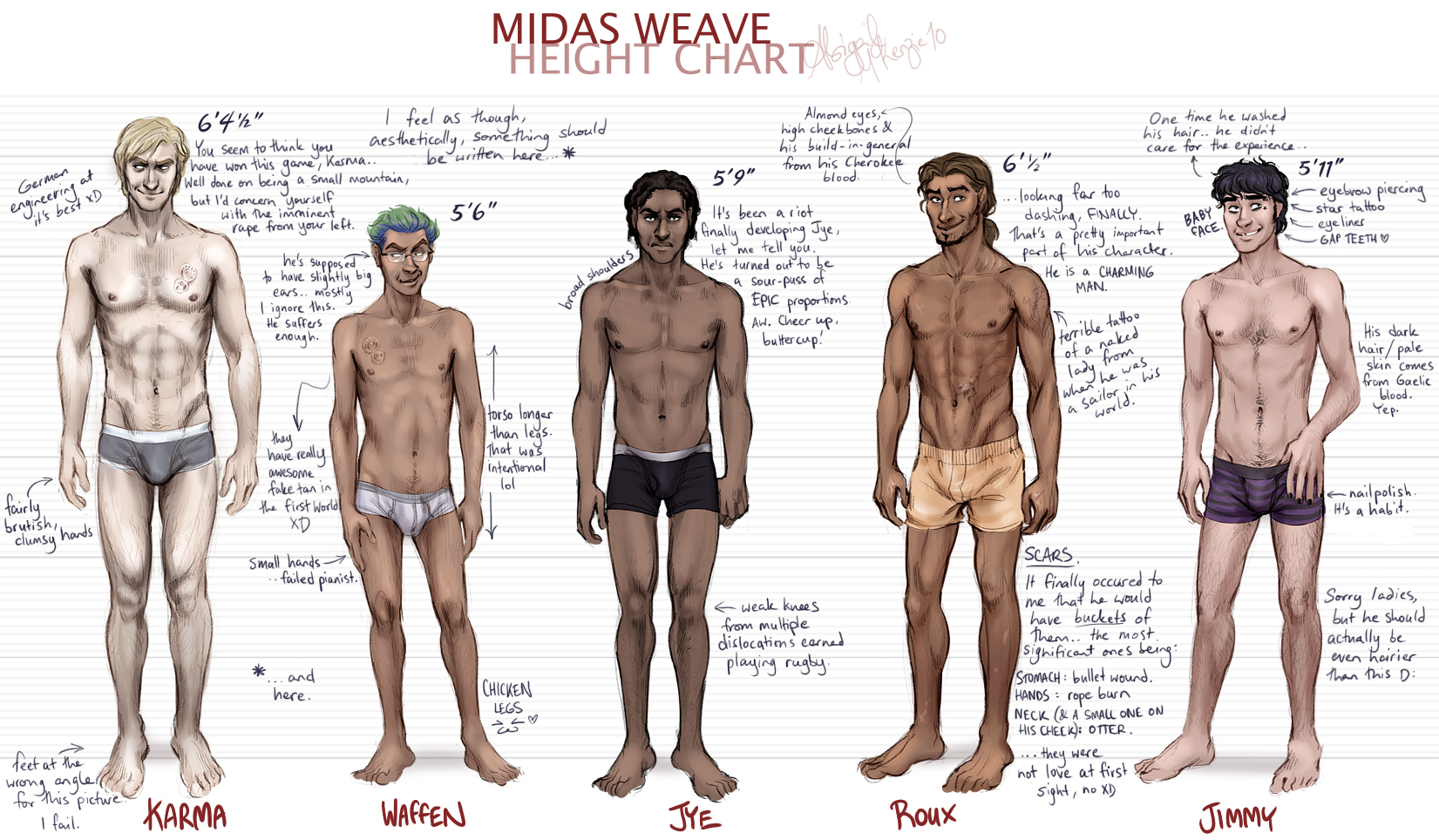men height chart: Mw height chart by eeba ism on deviantart