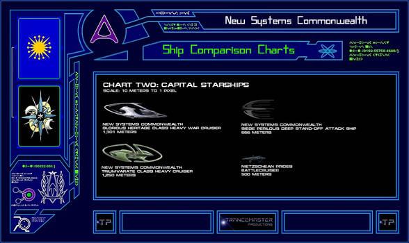 Capital Starships by IanKeenanArts