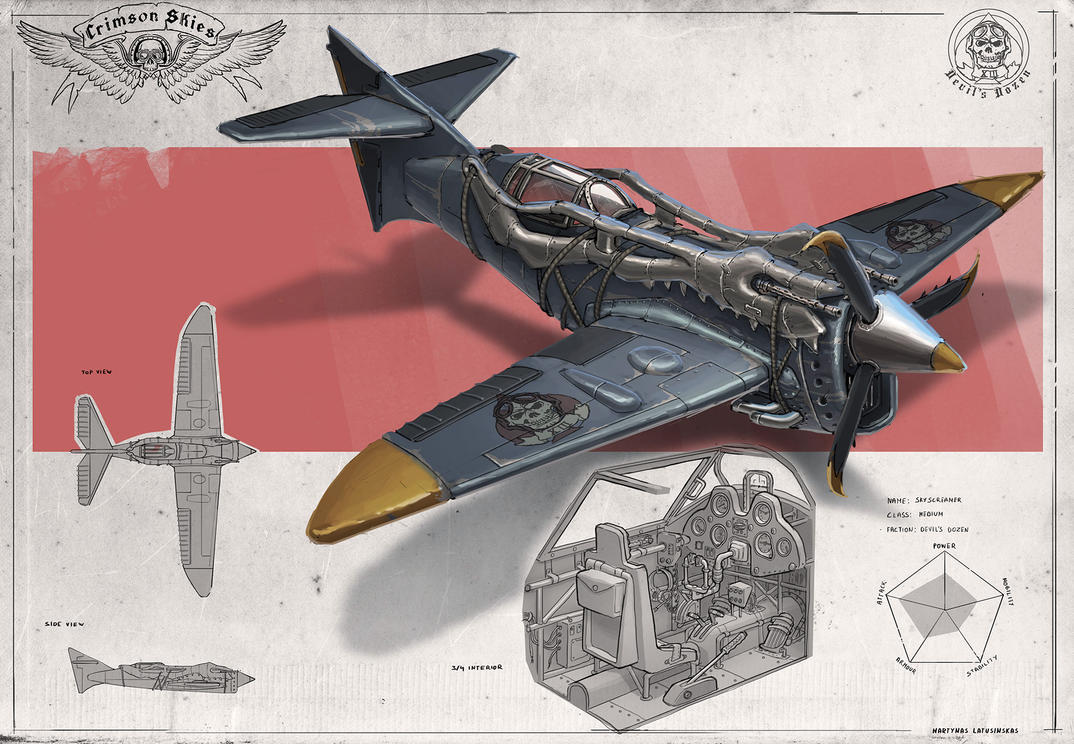 Image result for dieselpunk plane