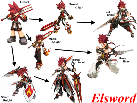 Elsword Class Chain Updated