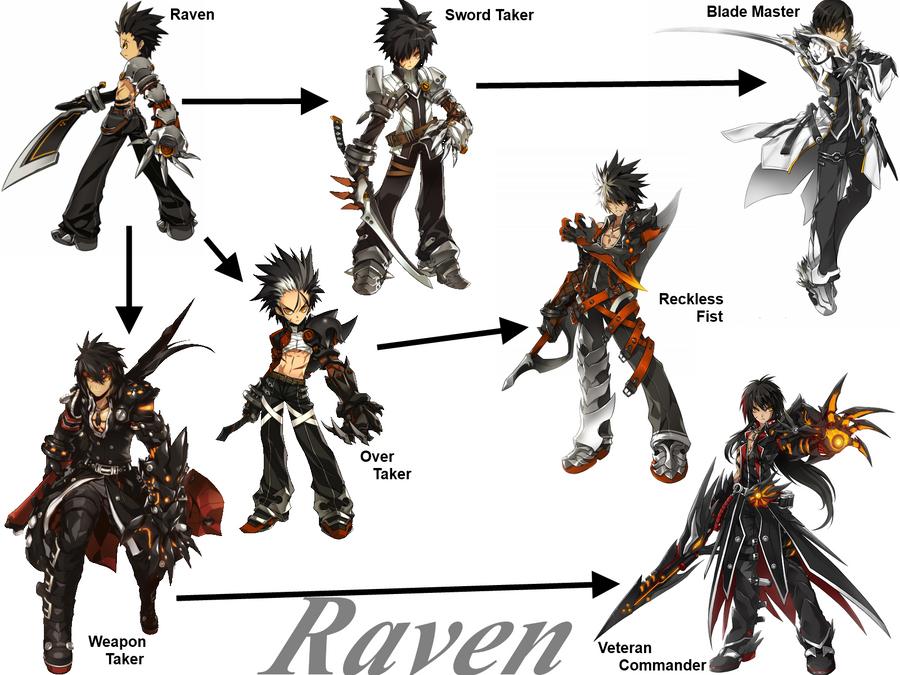 http://fc06.deviantart.net/fs70/i/2012/257/9/7/raven_class_chain_updated_by_maniac6457-d5epnsj.png