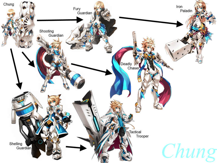 chung_class_chain_updated_by_maniac6457-