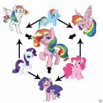 Rarity - Pinkie - Dash fusion