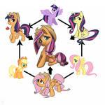 Applejack - Twilight - Fluttershy fusion