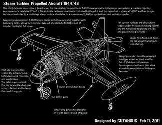 ADY-113 Steam interceptor by CUTANGUS
