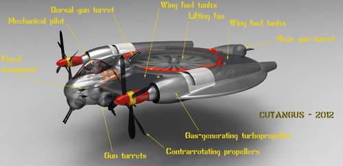 Hovering dish Strike aircraft