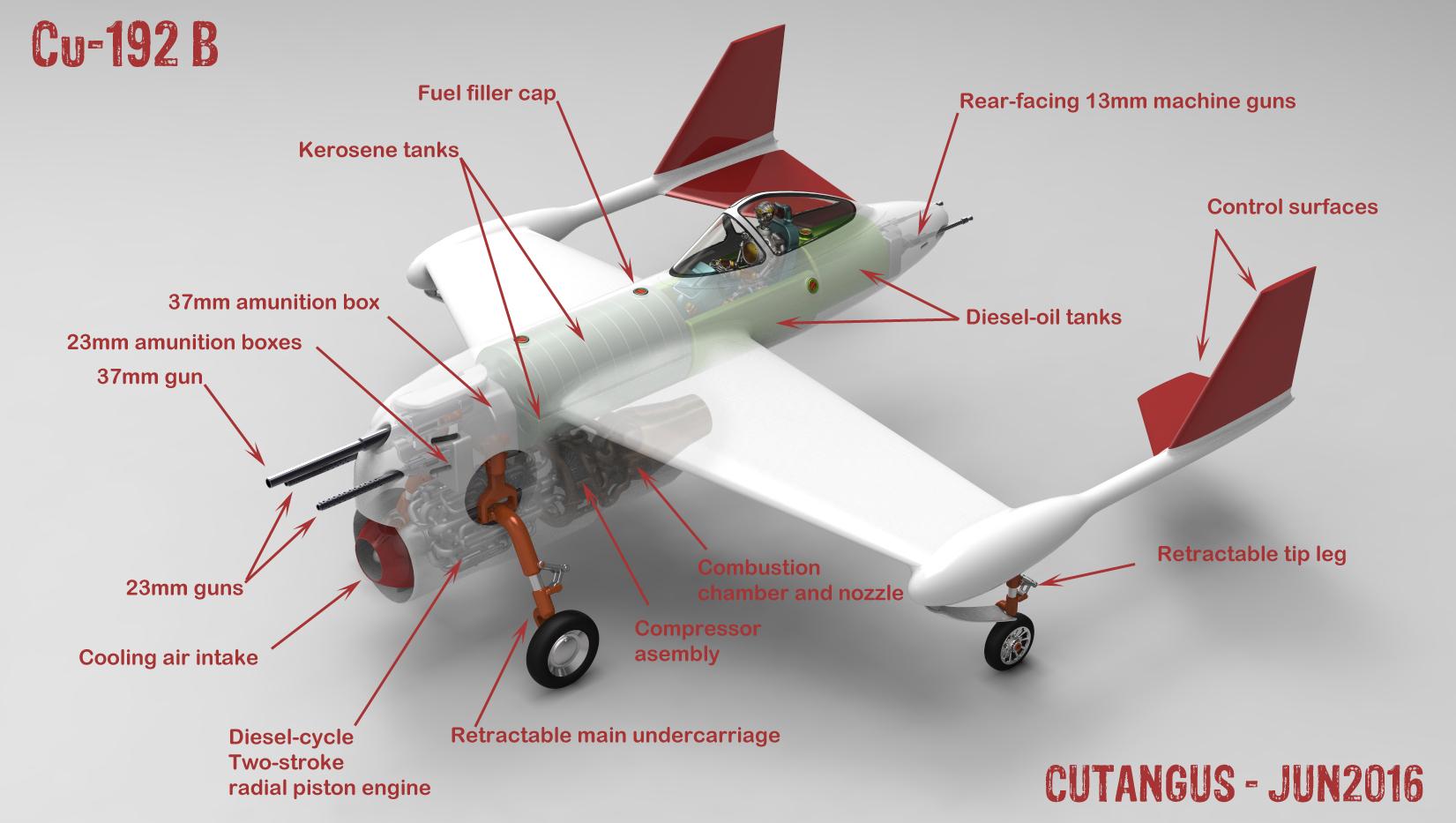 Aircraft Model192 B basic components by CUTANGUS