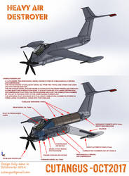 Aircraft Model 194 C Briefly explained by CUTANGUS