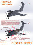 Aircraft Model 194 C Briefly explained